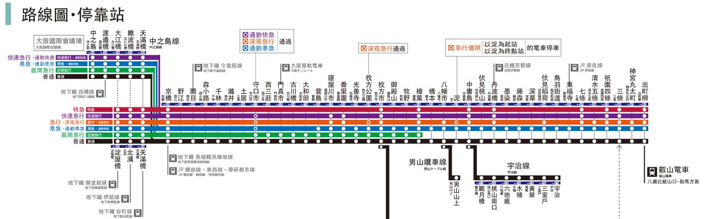 京阪電車路線図