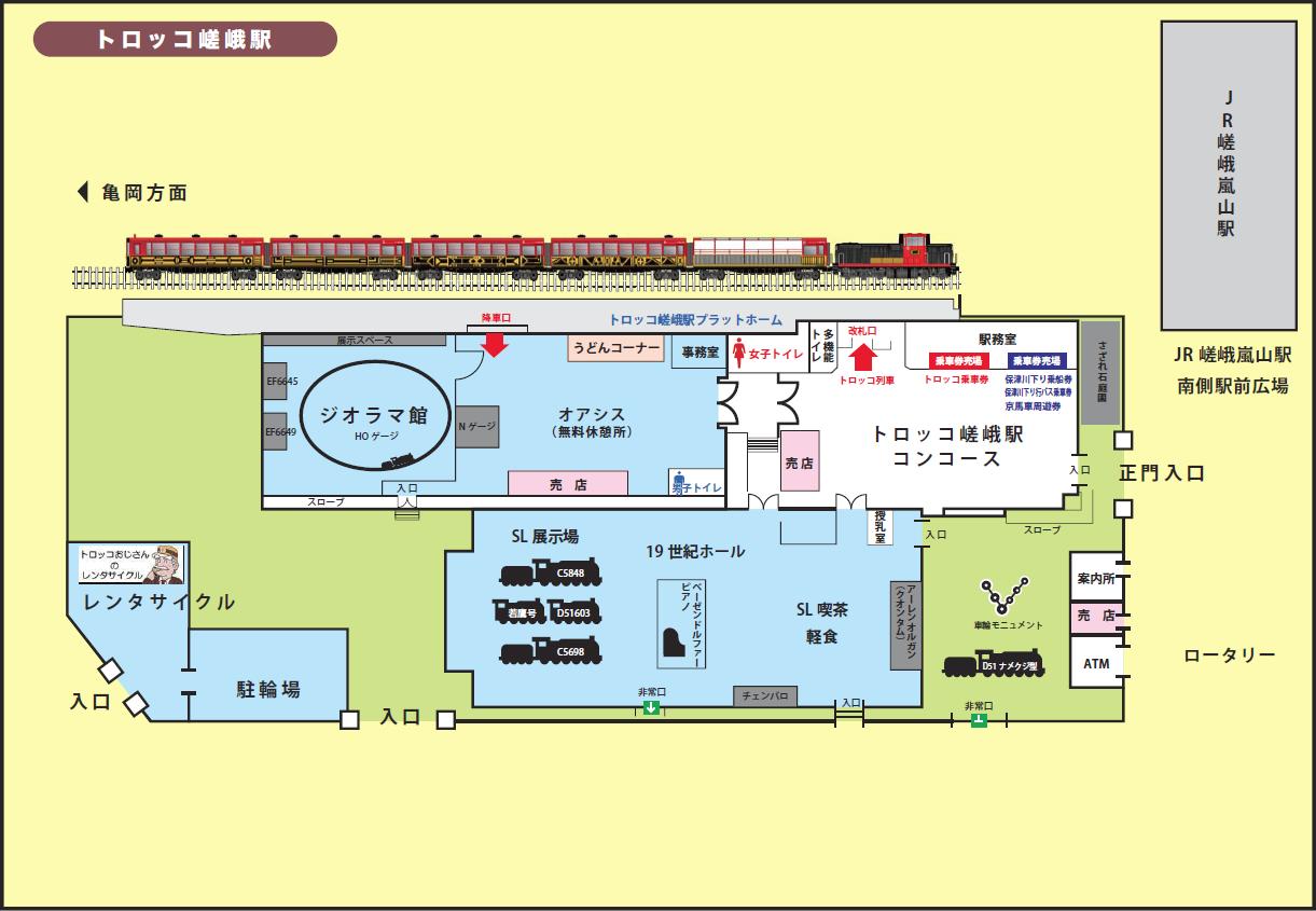嵐山鐵道館平面圖