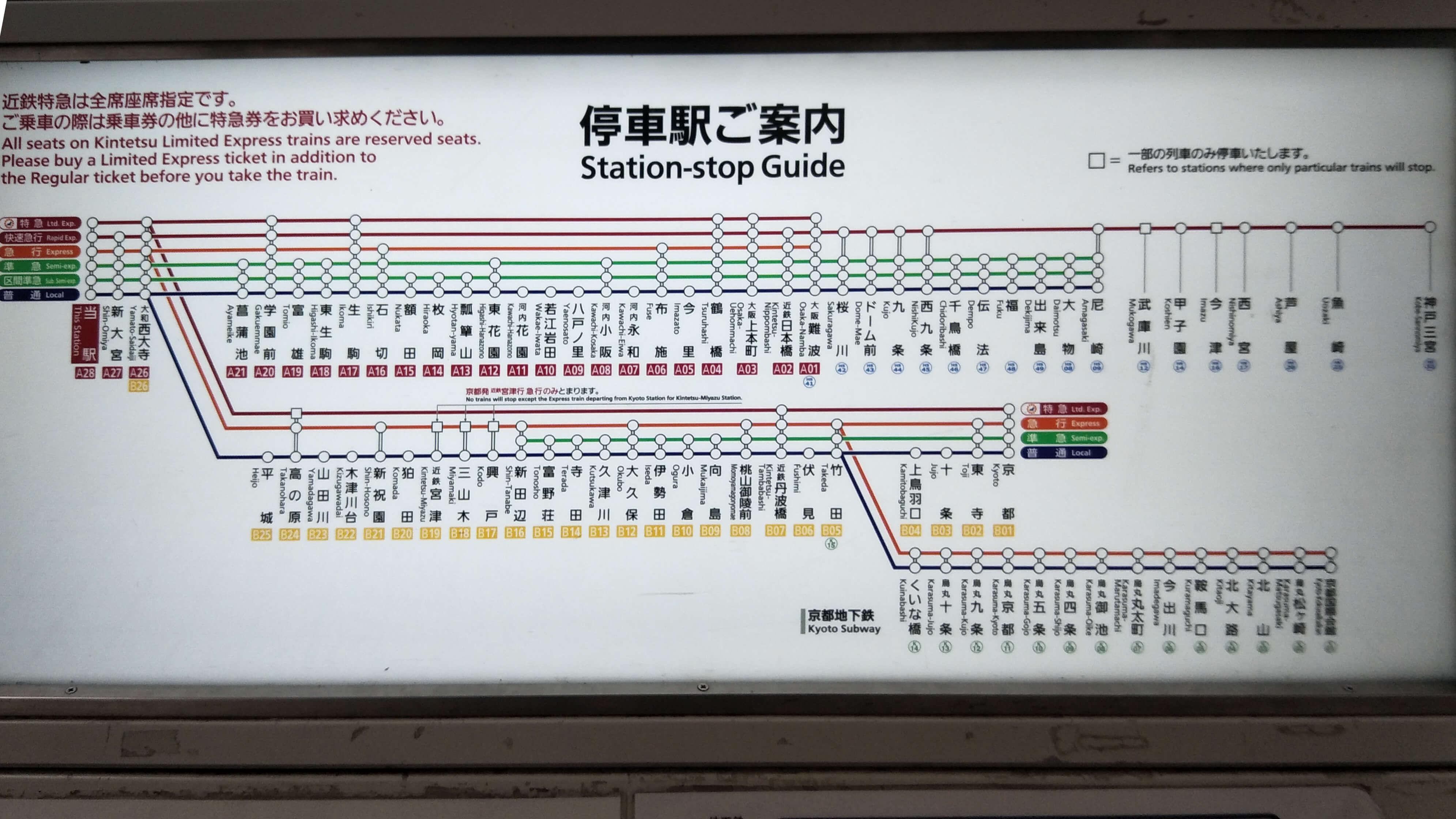 近鐵奈良路線圖