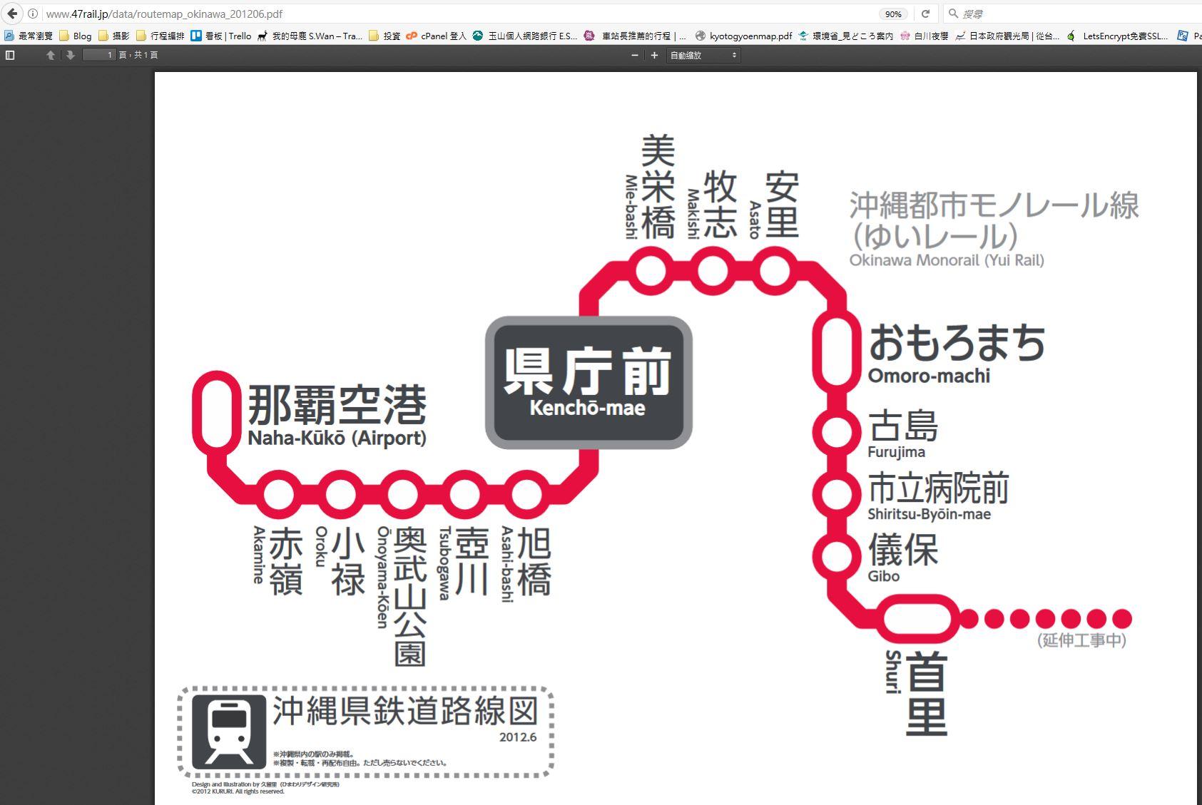 鐵道路線圖線上使用