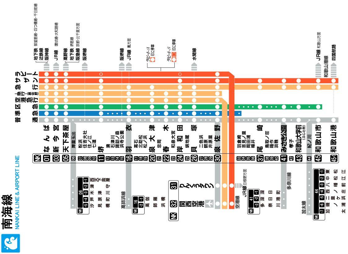 南海電鐵路線圖